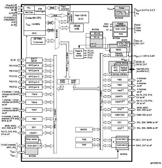 5 приведена структурная схема